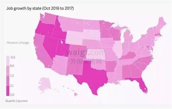 美國這個州的經濟增長最快,排名第二!